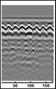 GPR3-Rebar